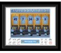 Personalised Frame - Manchester City Dressing Room